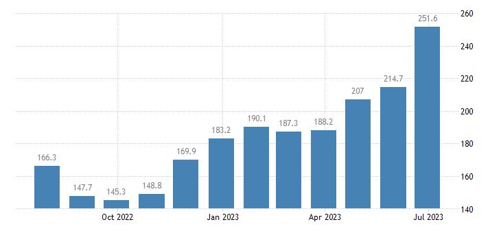 czech republic harmonised idx of consumer prices hicp potatoes eurostat data