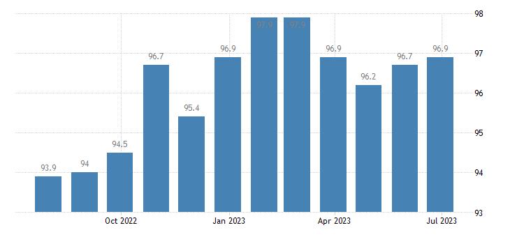 czech republic harmonised idx of consumer prices hicp recording media eurostat data