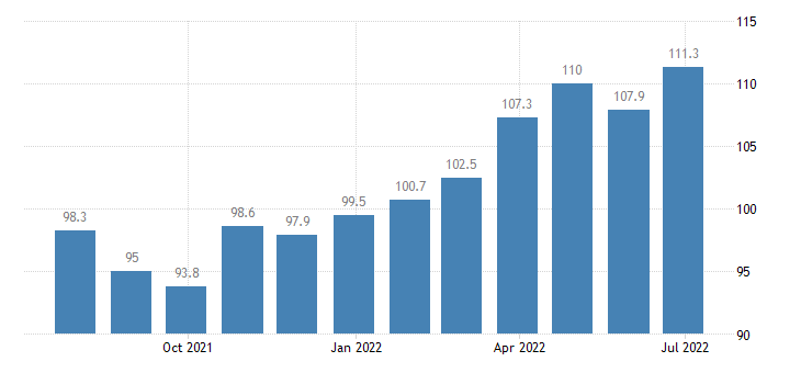 czech republic harmonised idx of consumer prices hicp stationery drawing materials eurostat data