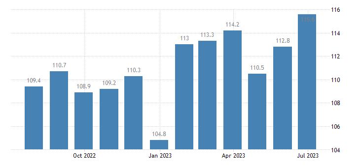 czech republic harmonised idx of consumer prices hicp wine from grapes eurostat data