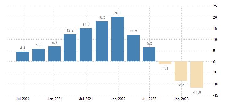 czech republic house price idx deflated eurostat data