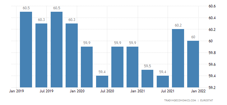 Czech Republic Labor Force Participation Rate