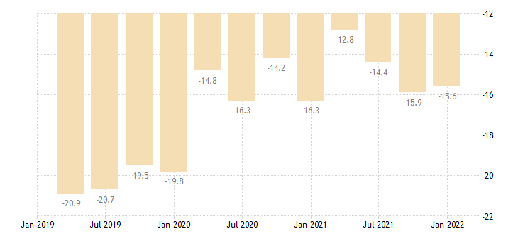czech republic net international investment position eurostat data