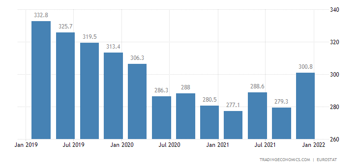 Czech Republic Part Time Employment