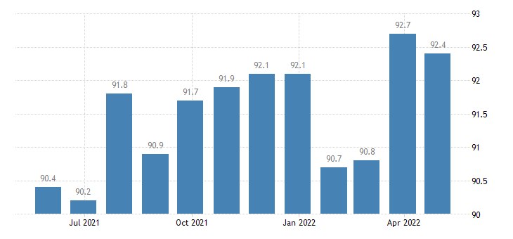 czech republic producer prices in industry high technology manufacturing eurostat data