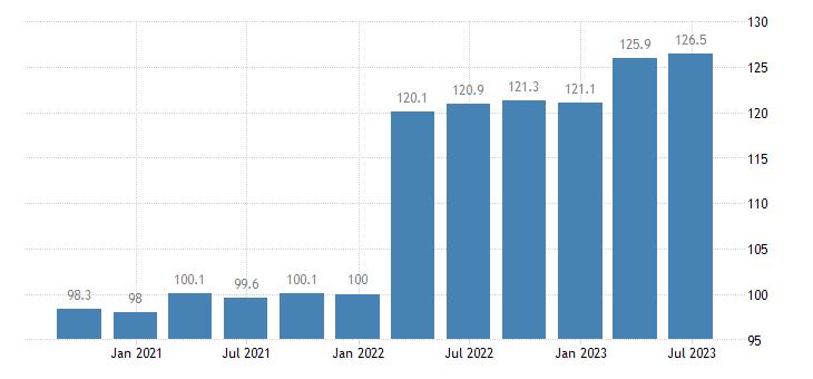 czech republic service producer prices cargo hling eurostat data