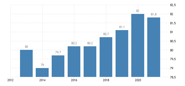 denmark activity rate males eurostat data