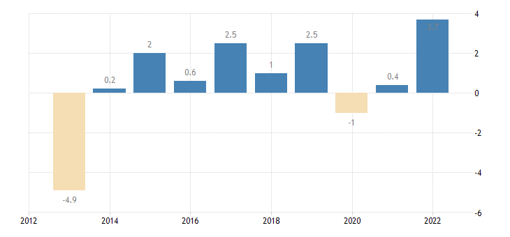 denmark direct investment in the reporting economy flows eurostat data