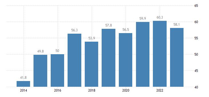 denmark direct investment in the reporting economy stocks eurostat data