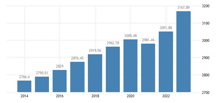 denmark employment domestic concept eurostat data