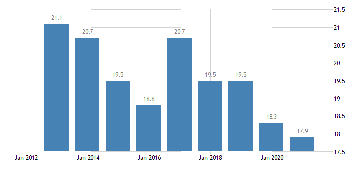 denmark gender gap in part time employment eurostat data