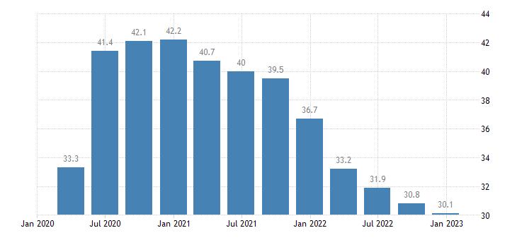 denmark general gov gross debt edp concept consolidated eurostat data