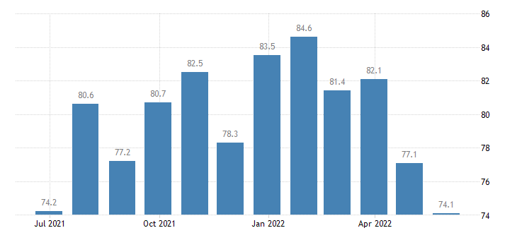 denmark harmonised idx of consumer prices hicp alcoholic soft drinks eurostat data