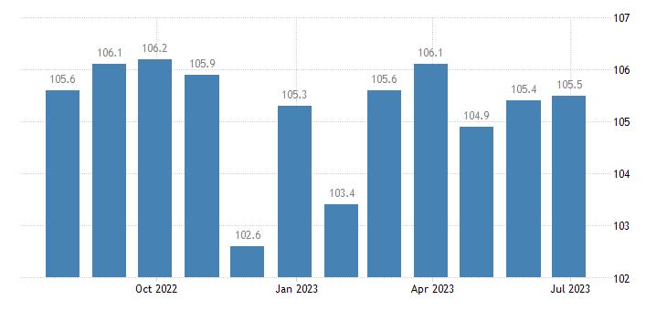 denmark harmonised idx of consumer prices hicp articles for babies eurostat data