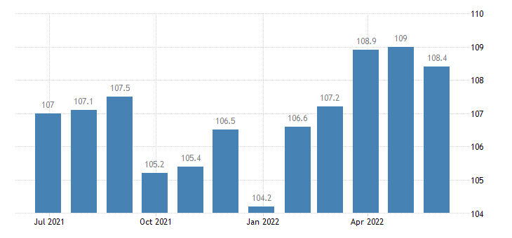 denmark harmonised idx of consumer prices hicp chocolate eurostat data