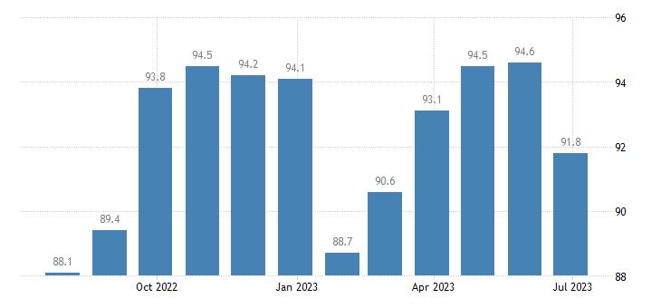 denmark harmonised idx of consumer prices hicp clothing eurostat data