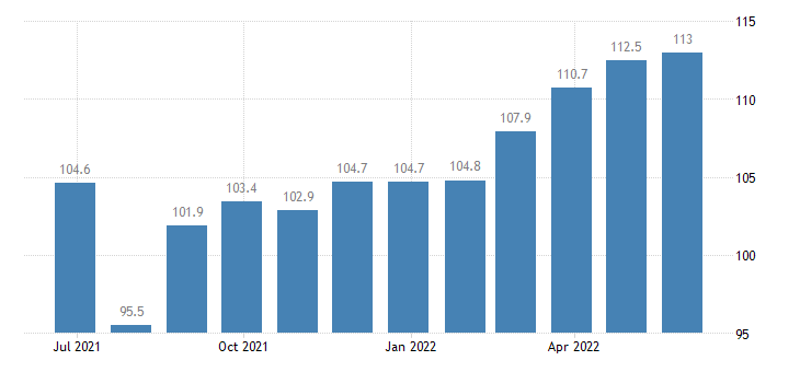 denmark harmonised idx of consumer prices hicp clothing materials eurostat data