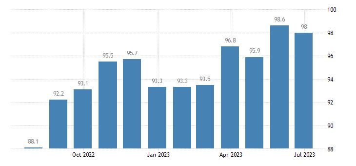 denmark harmonised idx of consumer prices hicp cookers eurostat data