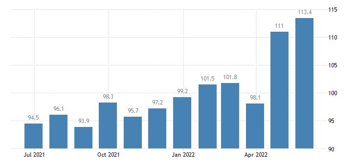 denmark harmonised idx of consumer prices hicp flours other cereals eurostat data