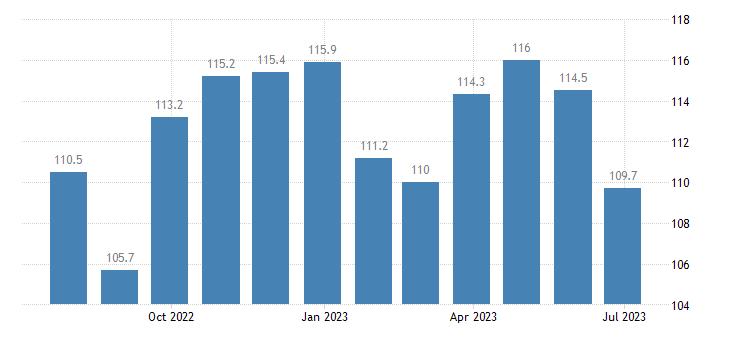 denmark harmonised idx of consumer prices hicp footwear for infants children eurostat data