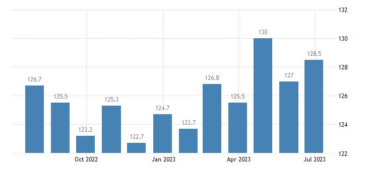 denmark harmonised idx of consumer prices hicp fresh or chilled fruit eurostat data