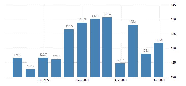 denmark harmonised idx of consumer prices hicp frozen fruit eurostat data