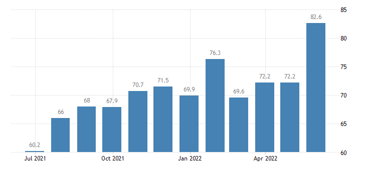 denmark harmonised idx of consumer prices hicp irons eurostat data