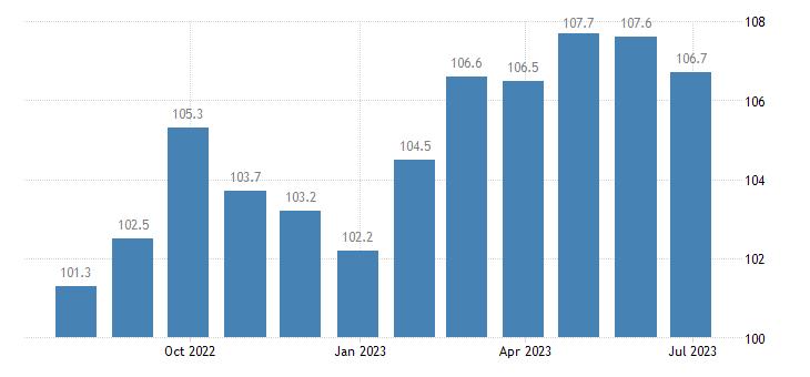 denmark harmonised idx of consumer prices hicp jewellery eurostat data