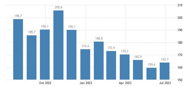 denmark harmonised idx of consumer prices hicp liquid fuels eurostat data