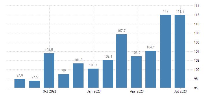 denmark harmonised idx of consumer prices hicp low non alcoholic beer eurostat data