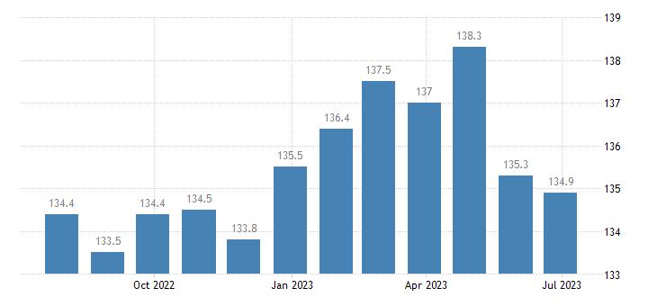 denmark harmonised idx of consumer prices hicp magazines periodicals eurostat data