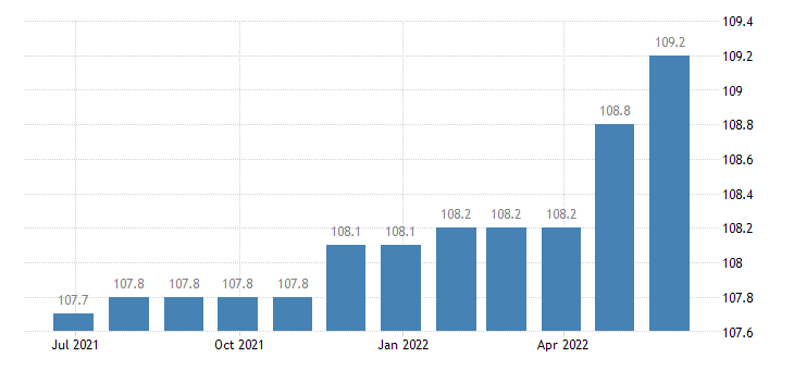 denmark harmonised idx of consumer prices hicp medical services paramedical services eurostat data
