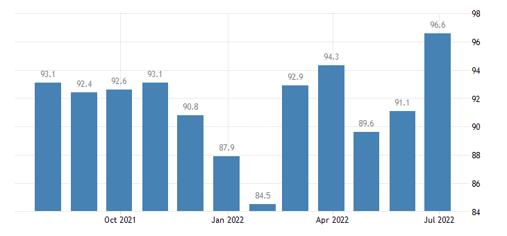 denmark harmonised idx of consumer prices hicp mineral or spring waters eurostat data