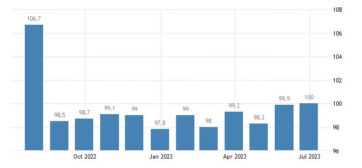 denmark harmonised idx of consumer prices hicp miscellaneous printed matter eurostat data