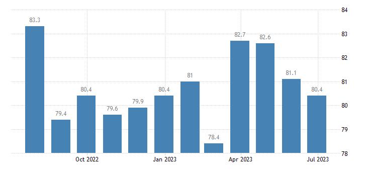 denmark harmonised idx of consumer prices hicp miscellaneous small tool accessories eurostat data