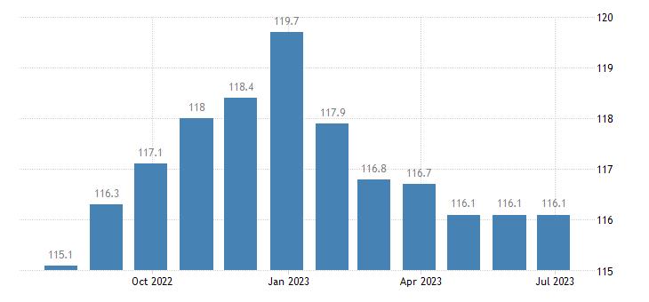 denmark harmonised idx of consumer prices hicp new motor cars eurostat data