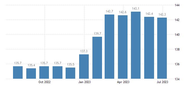 denmark harmonised idx of consumer prices hicp newspapers periodicals eurostat data