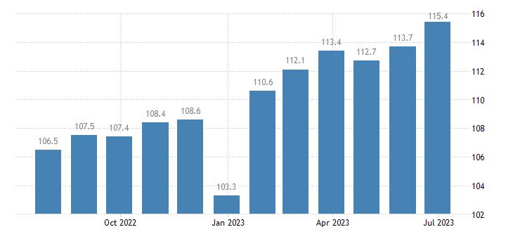 denmark harmonised idx of consumer prices hicp non alcoholic beverages eurostat data
