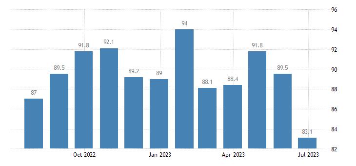 denmark harmonised idx of consumer prices hicp non electric kitchen utensils articles eurostat data
