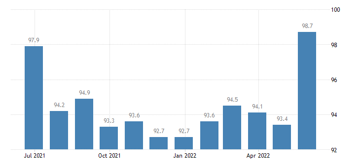 denmark harmonised idx of consumer prices hicp non electrical appliances eurostat data
