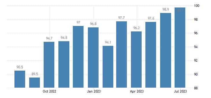 denmark harmonised idx of consumer prices hicp other household textiles eurostat data