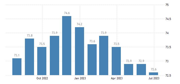 denmark harmonised idx of consumer prices hicp other recording media eurostat data