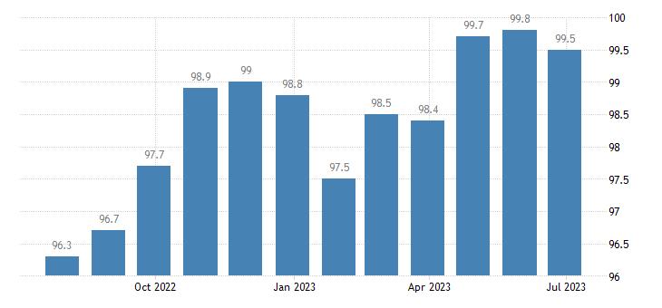 denmark harmonised idx of consumer prices hicp personal effects n e c eurostat data