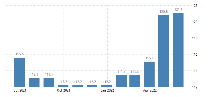 denmark harmonised idx of consumer prices hicp photographic services eurostat data