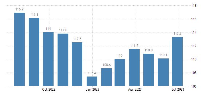 denmark harmonised idx of consumer prices hicp pork eurostat data