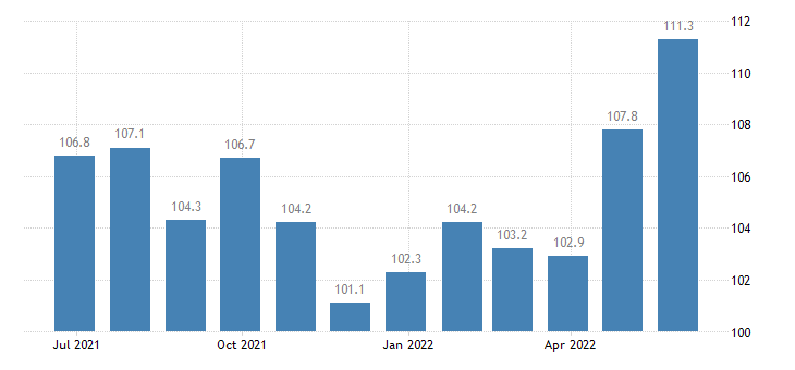 denmark harmonised idx of consumer prices hicp potatoes eurostat data