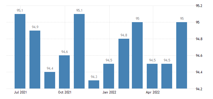 denmark harmonised idx of consumer prices hicp pre recorded recording media eurostat data