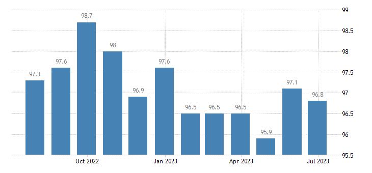 denmark harmonised idx of consumer prices hicp second h motor cars eurostat data