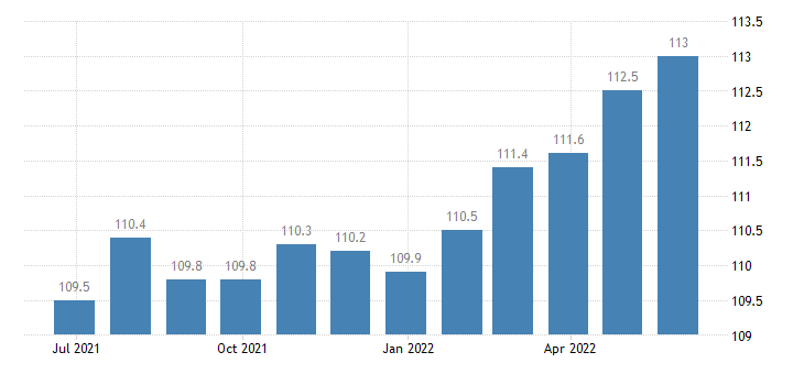 denmark harmonised idx of consumer prices hicp services overall idx excluding goods eurostat data
