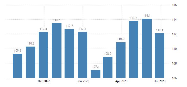 denmark harmonised idx of consumer prices hicp shoes other footwear eurostat data